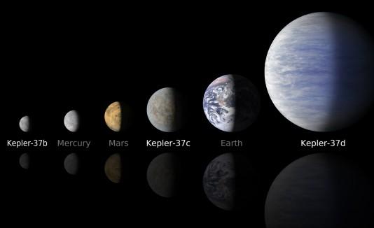 Exoplaneta Kepler 37b