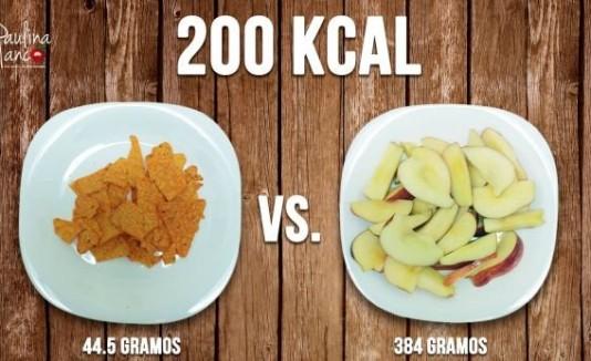Comparación de calorías entre comidas