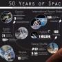 50 aniversario de caminatas espaciales de la NASA.